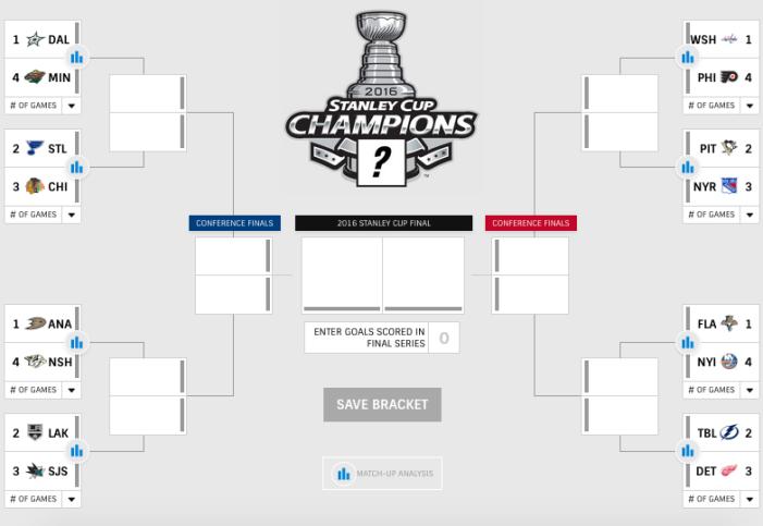 Stanley Cup Playoffs Challenge